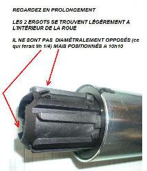 Pieces Detachees Pour Reparation Stores Velux Volets
